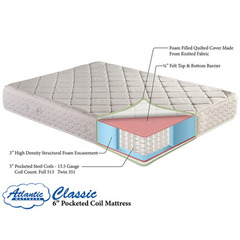 Buy Atlantic Furniture Classic Pocket Coil 6 Inch Mattress on sale online